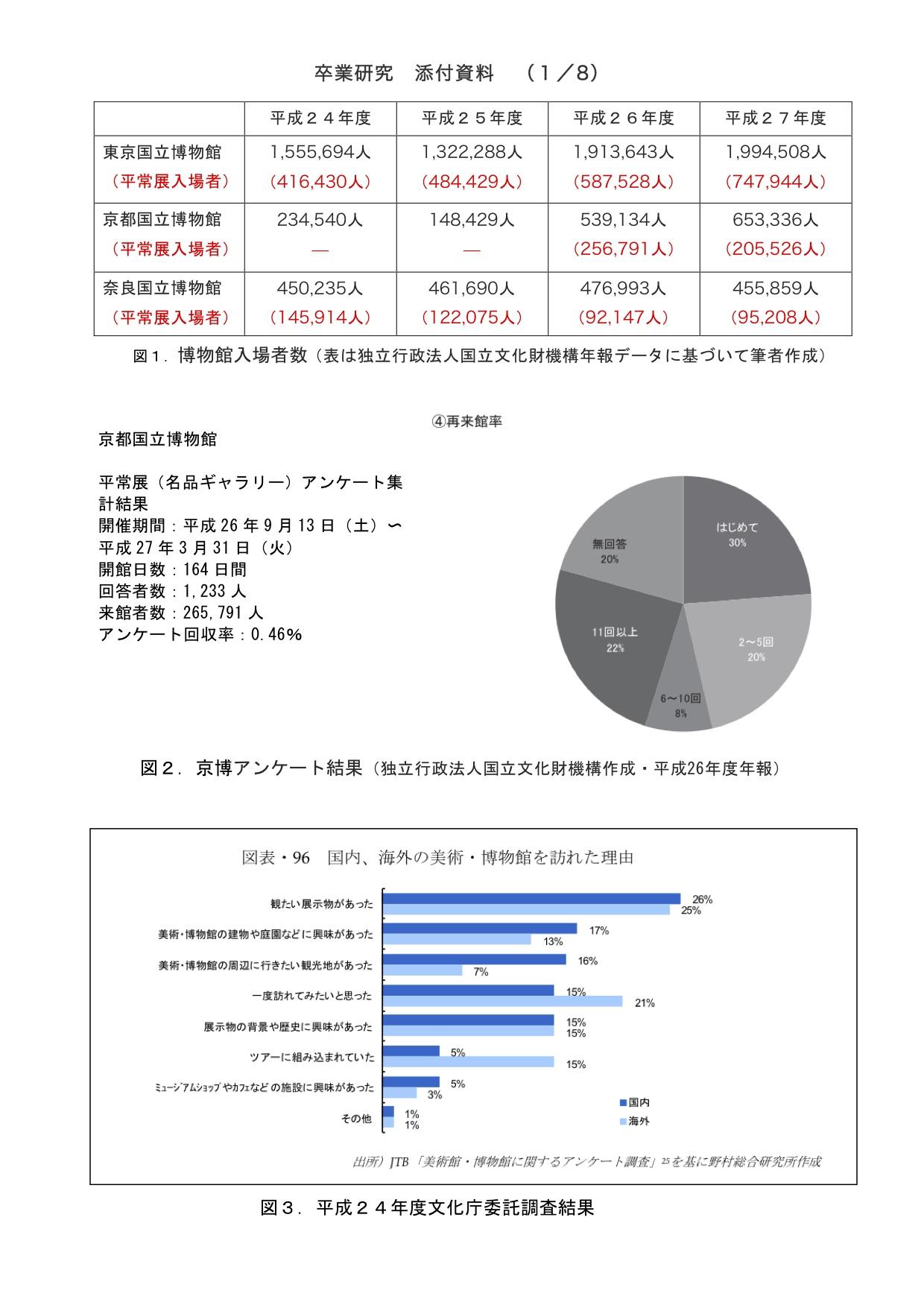 %e5%8d%92%e6%a5%ad%e7%a0%94%e7%a9%b6%e3%83%bb%e6%b7%bb%e4%bb%98%e8%b3%87%e6%96%991-8