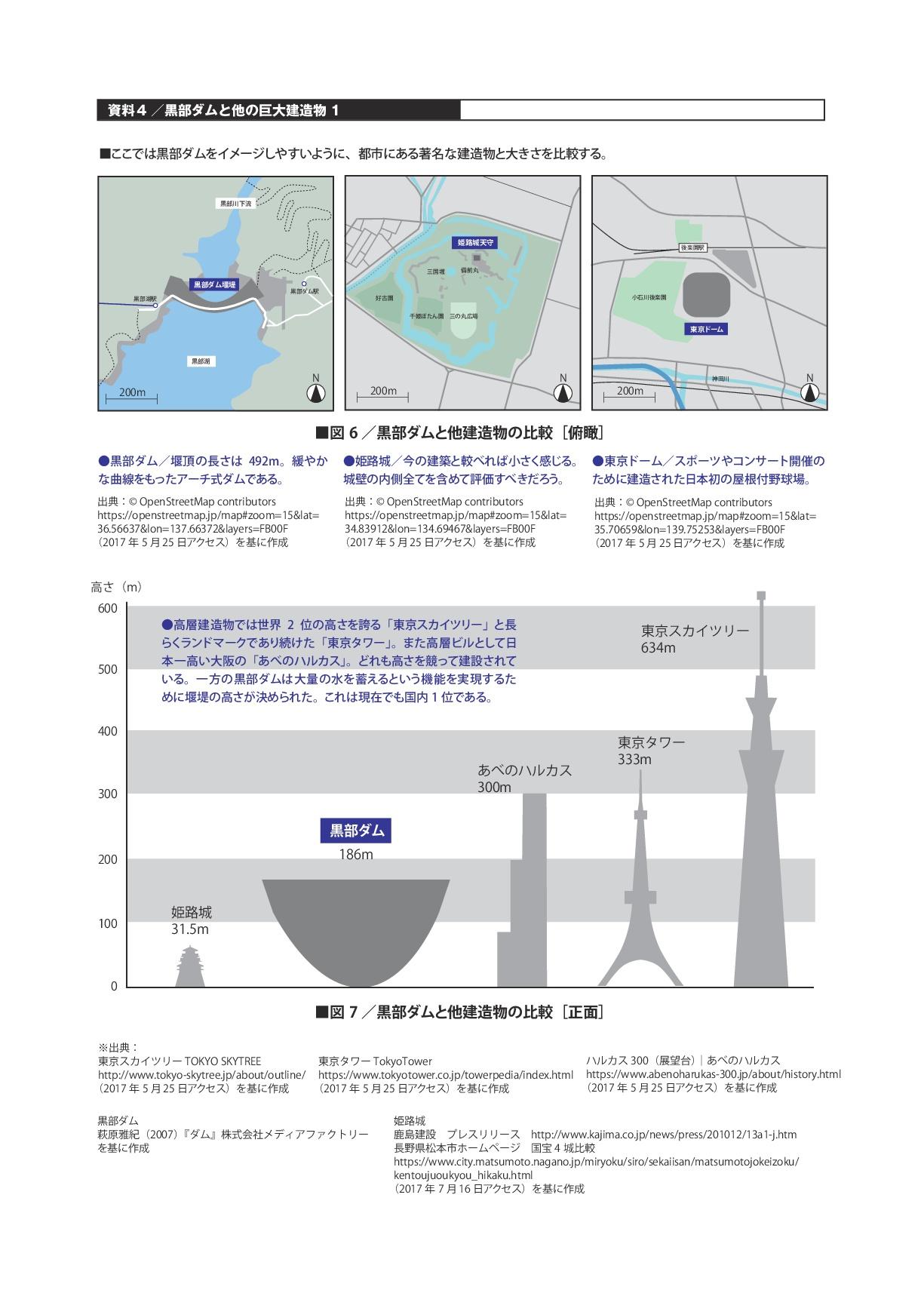 資料4/黒部ダムと他の巨大建造物1