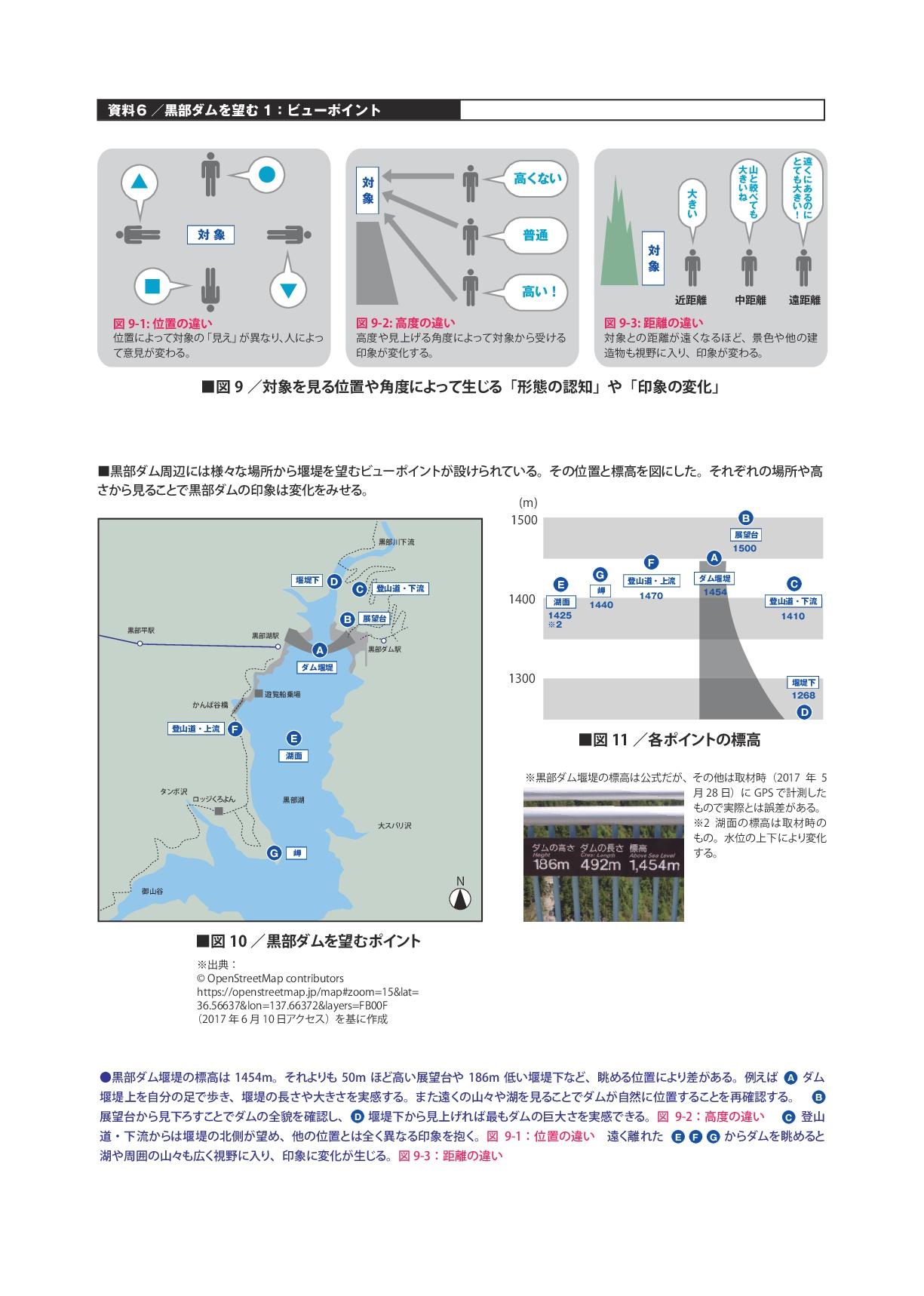 資料6/黒部ダムを望む1:ビューポイント
