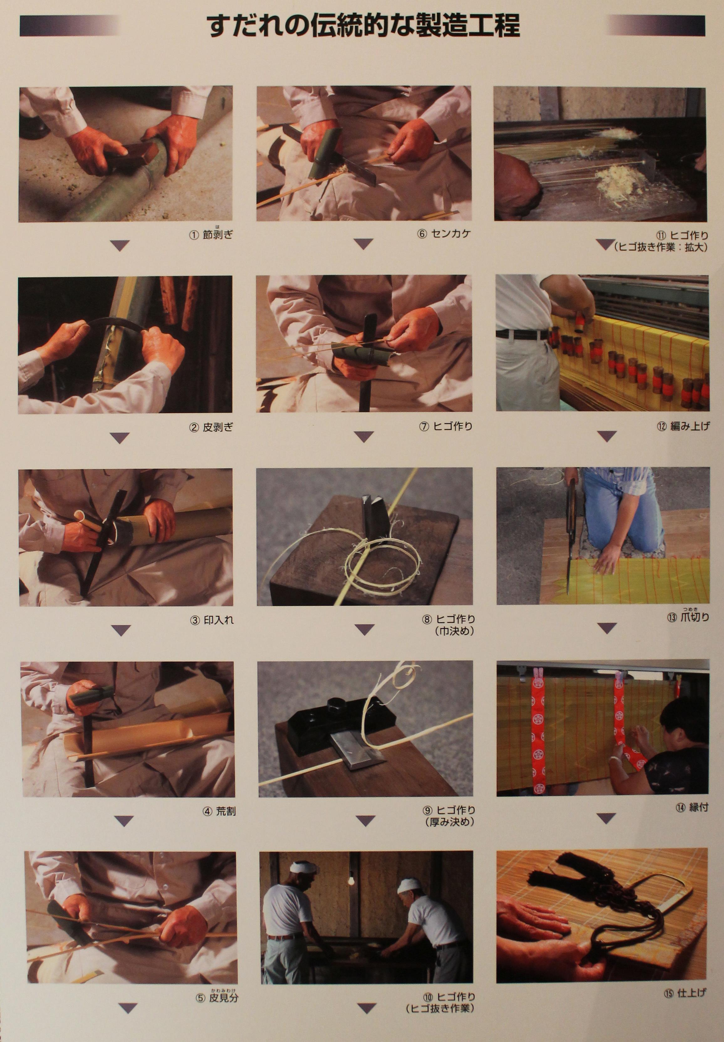 製造工程(ヒゴすだれ)
