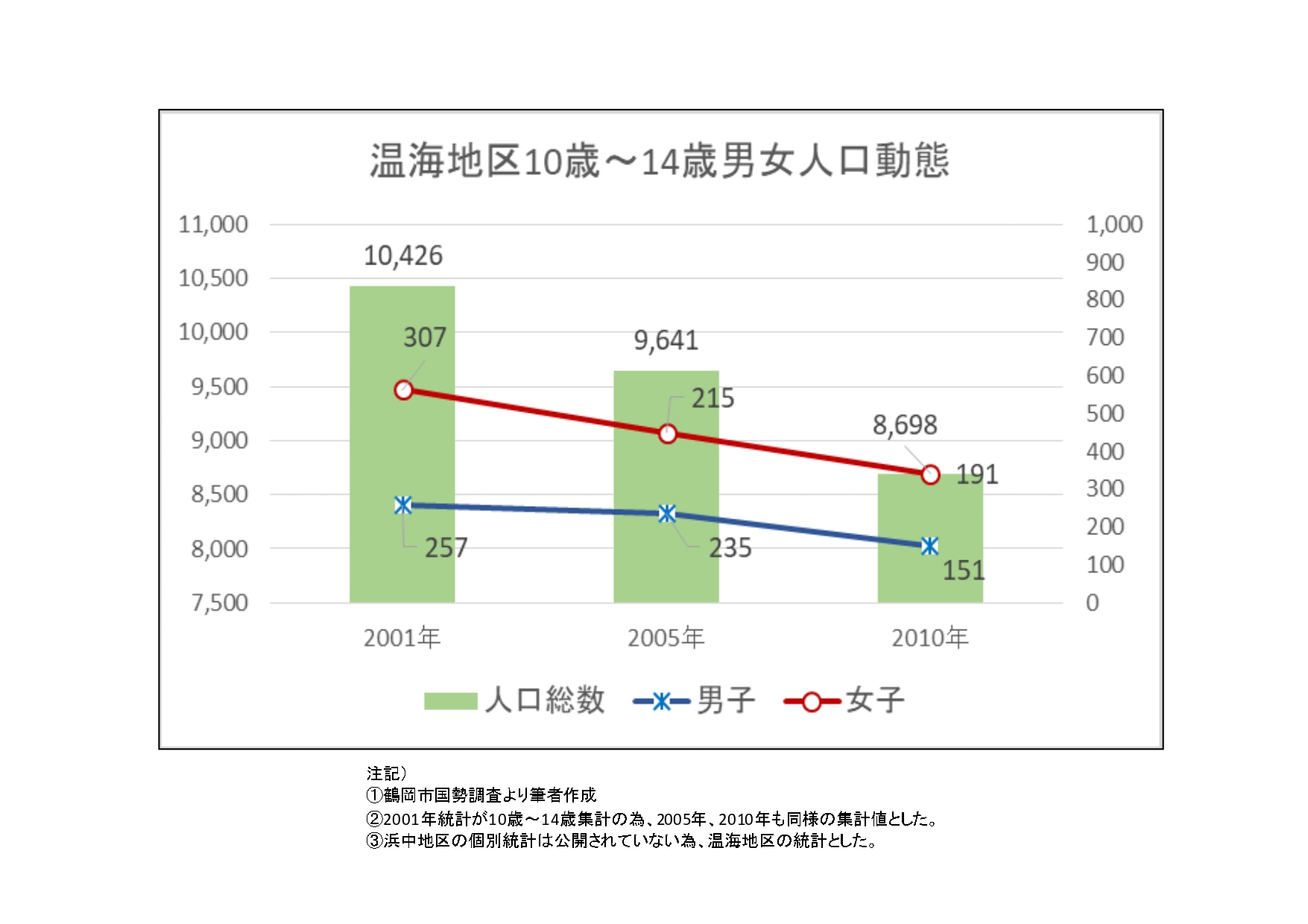 %ef%bc%bb%e8%b3%87%e6%96%99%ef%bc%93%ef%bc%bd