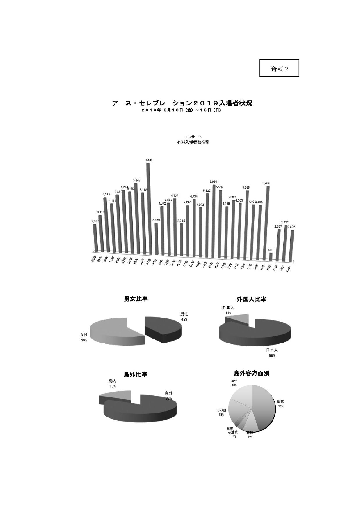 2_%e5%8d%92%e7%a0%94%e8%b3%872-%e3%82%b0%e3%83%a9%e3%83%95_page-0001