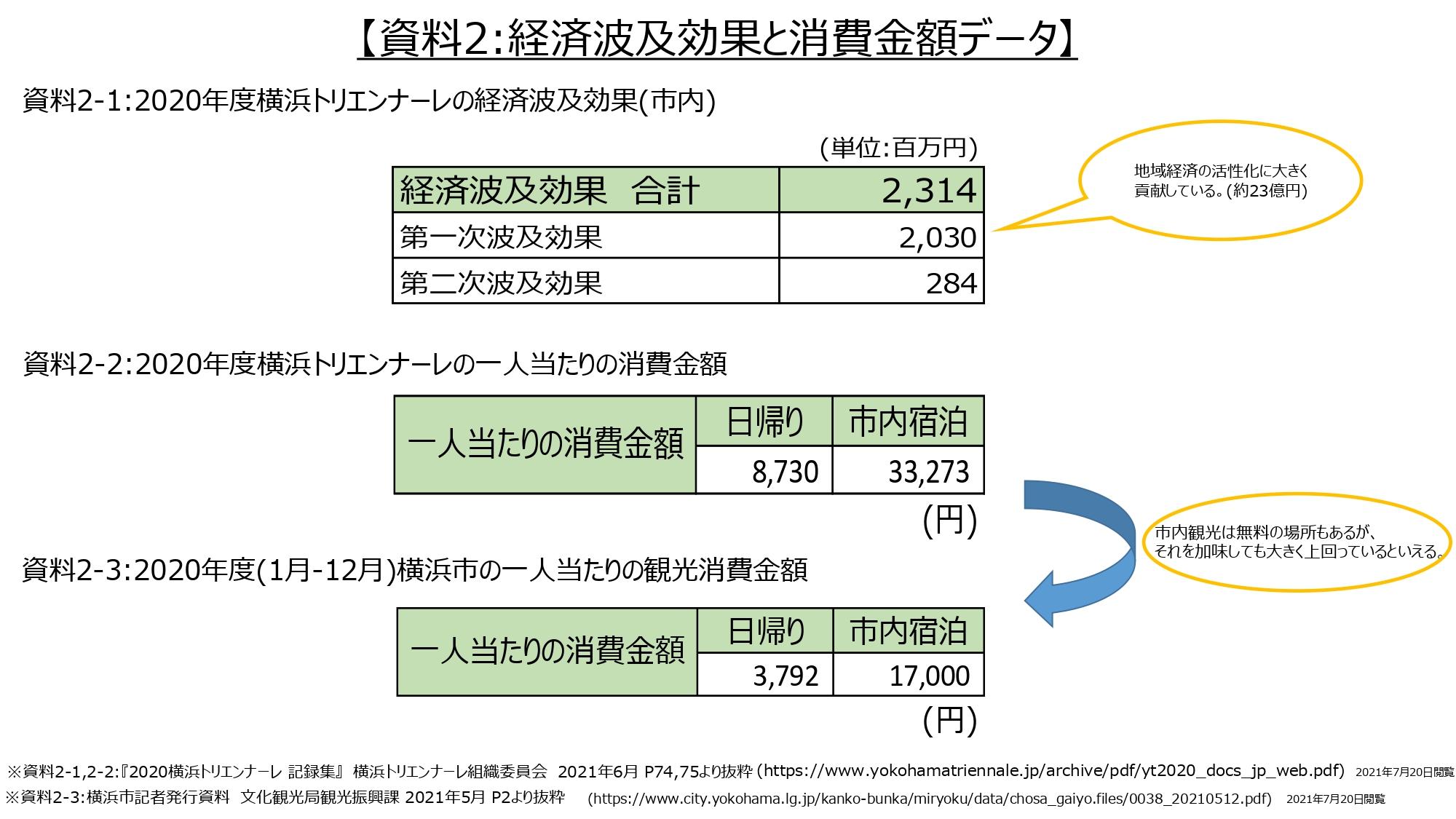 %e8%b3%87%e6%96%992_page-0001